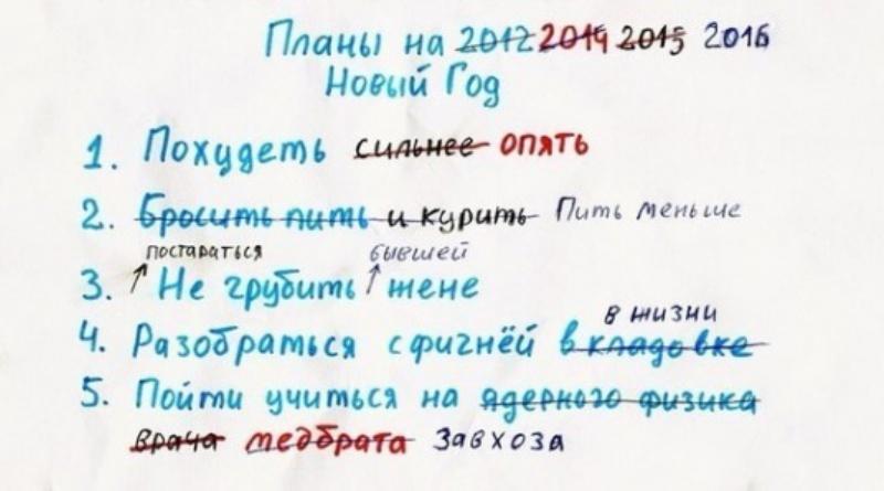 Планы на год