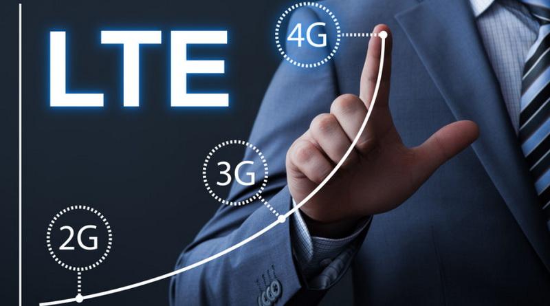 4G-LTE Удмуртия