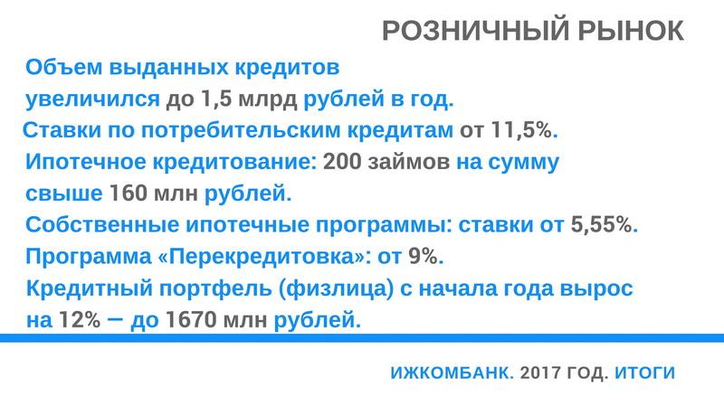 Ижкомбанк итоги 2017 года