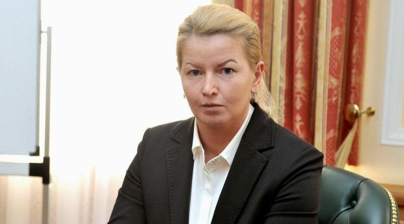 Абрамова Ольга Виктотровна