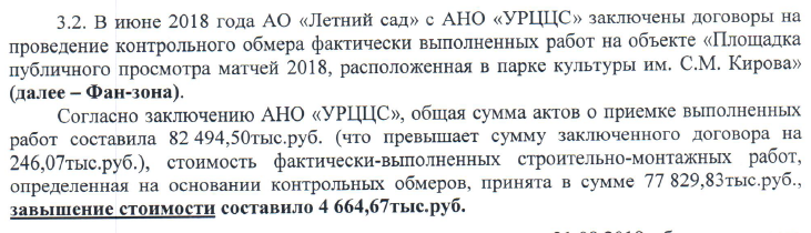 проверка АО Летний сад Ижевск 3