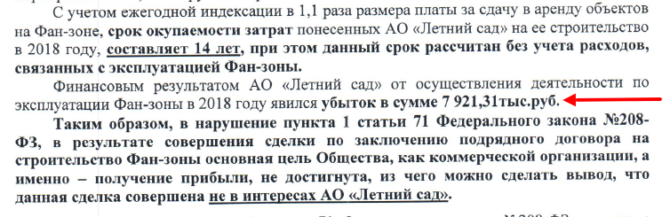 проверка АО Летний сад Ижевск 5